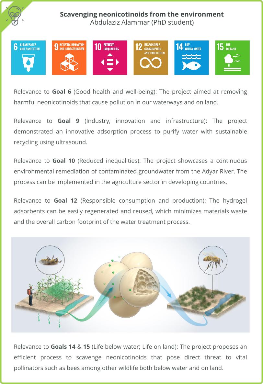 UN SDG 12